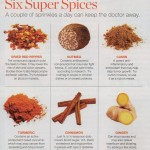 Healing Spices: Six Super Spices to Boost Health and Beat Disease