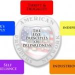 Principles of Preparedness
