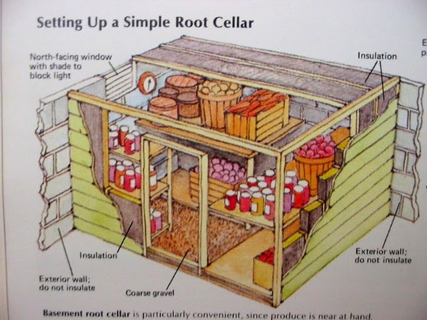 Diy Root Cellar The Prepared Page