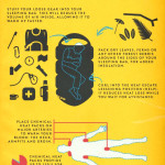Surviving Hypothermia Infograph