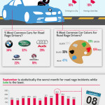 Road-Rage-Statistics-and-Facts