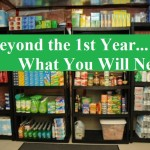 Beyond the First Year…What You Will Need