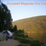 Essential Diagrams For Camping