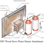 DIY Wood Stove Water Heater Attachment