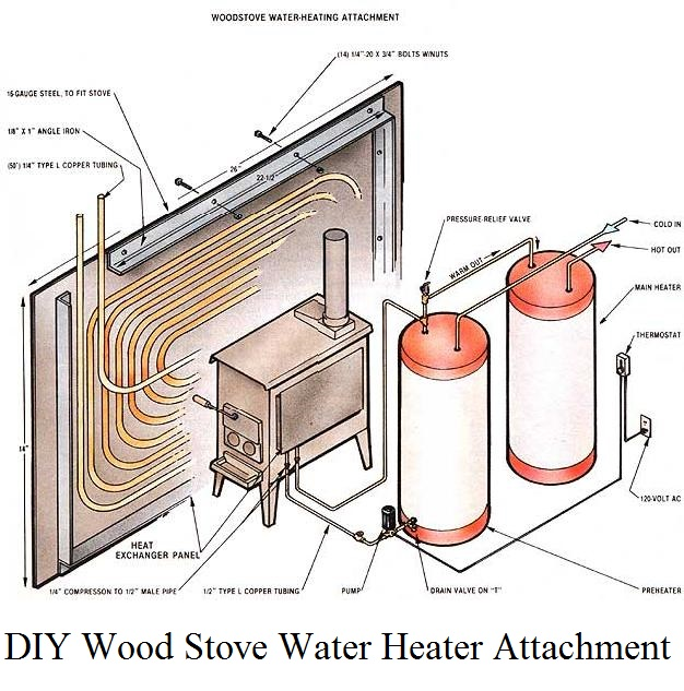DIY Wood Stove Water Heater Attachment - The Prepared Page