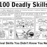 Survival Skills You Didn't Know You Needed