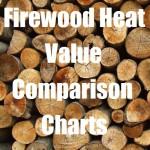 Firewood Heat Value Comparison Charts